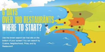 San Diego Restaurant Week jan 19-24-2013